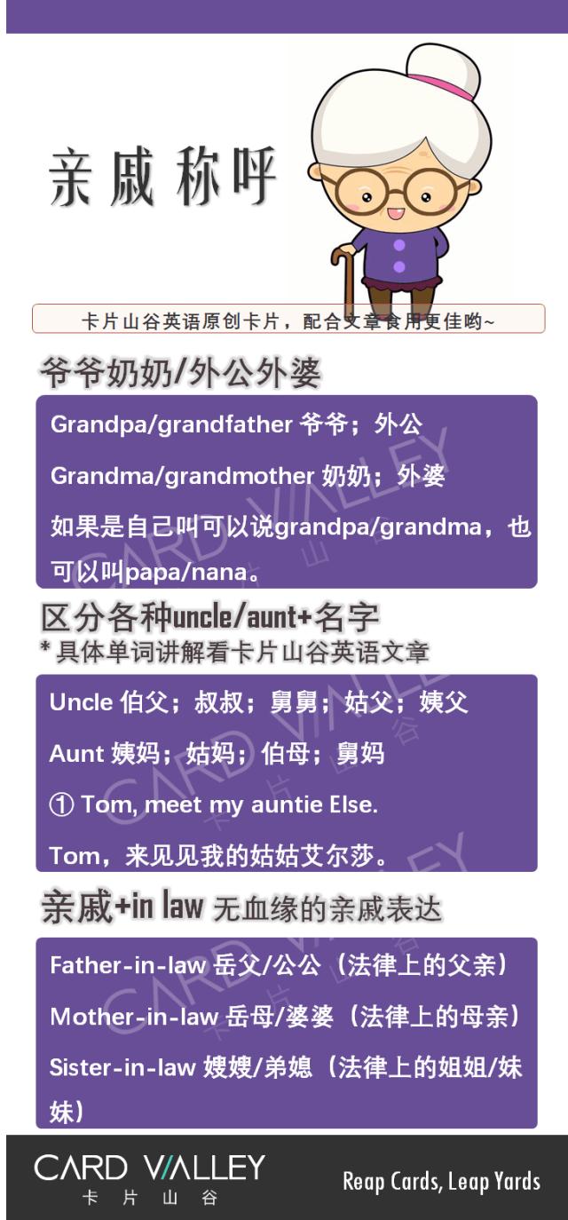 """爷爷外公都是grandpa 那英语怎么区分""""爷爷""""和""""外公""""呢?"""